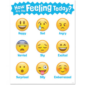 Poster | How are you feeling today? Emoji Poster Anglaise